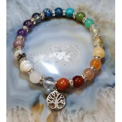 Bracelet Harmonie des...