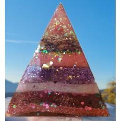 Pyramide Énergétique...